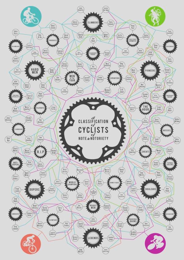 cyclistclass